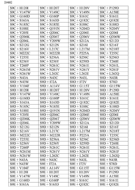 Figure CN106661566AD00661