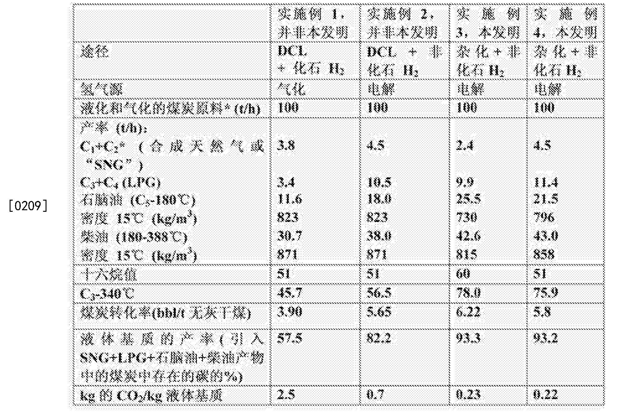 Figure CN103146413BD00211