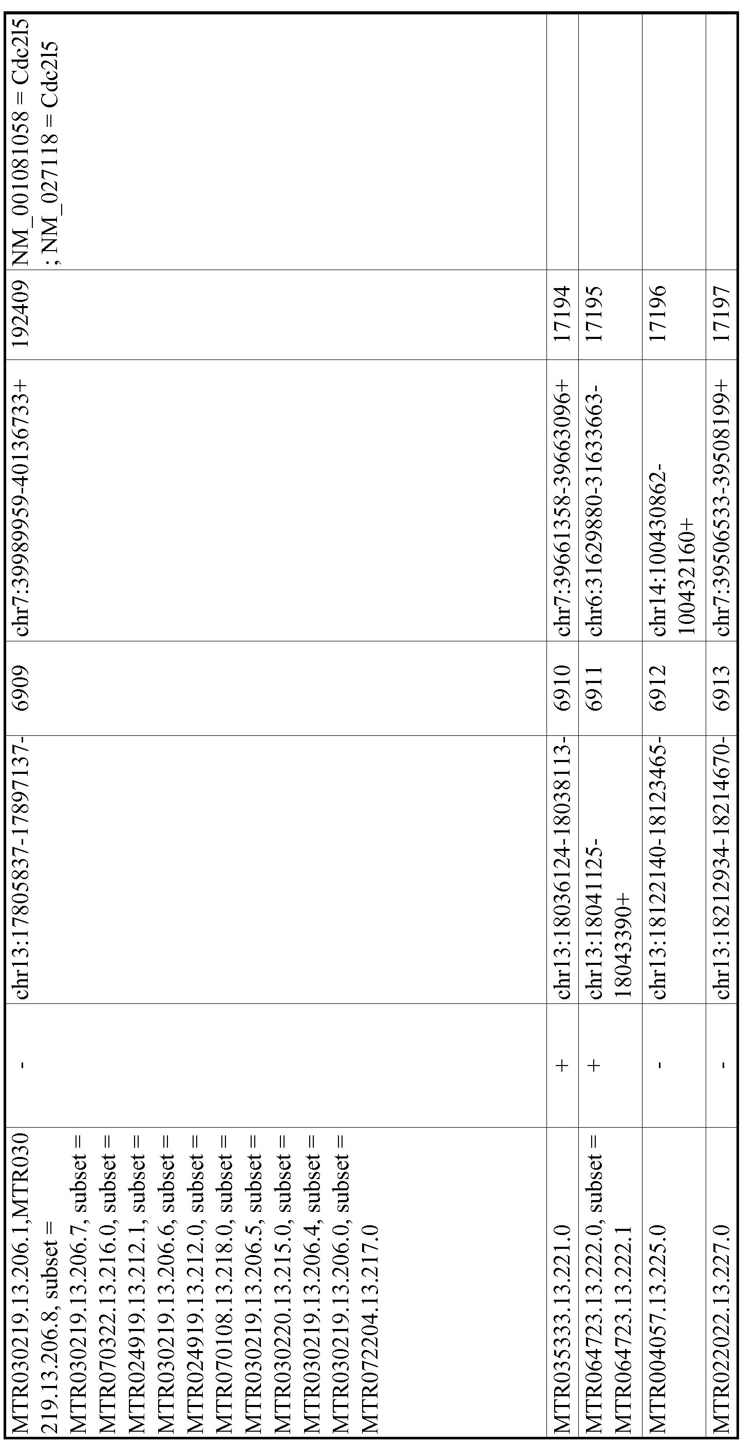 Figure imgf001225_0001