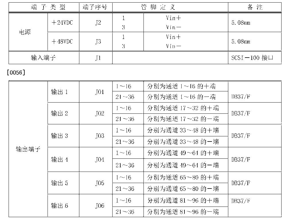 Figure CN102184750BD00082