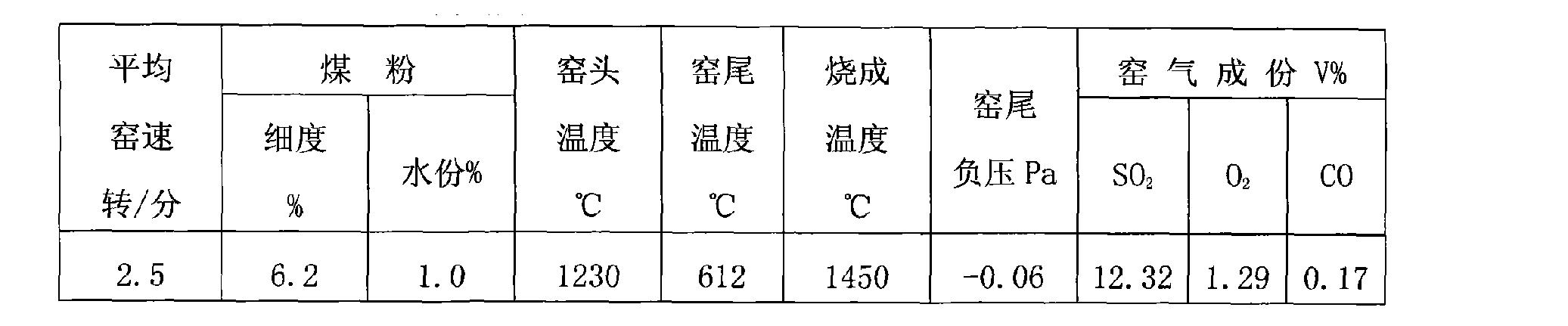 Figure CN101343047BD00131