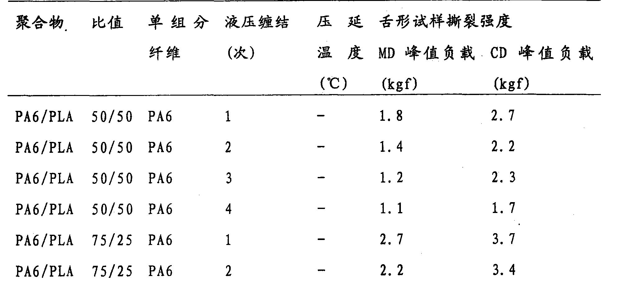Figure CN101939469BD00192