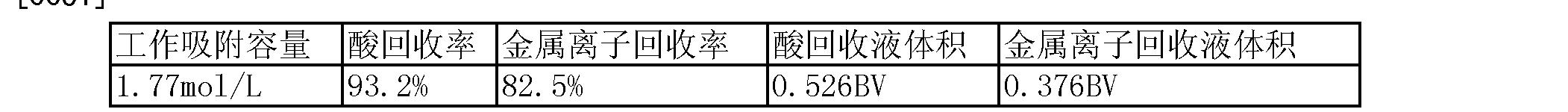 Figure CN102659274BD00071