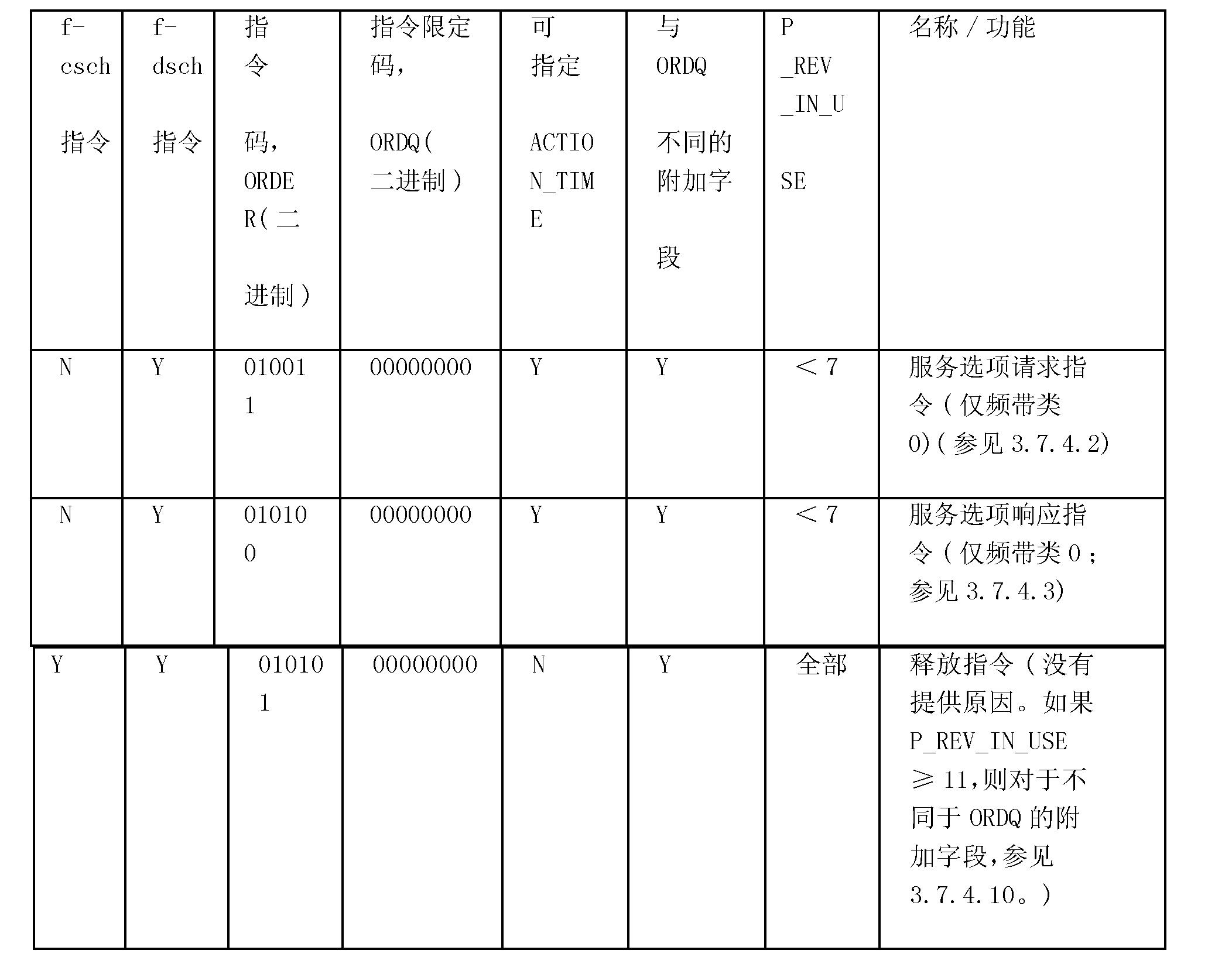 Figure CN1846410BD00152