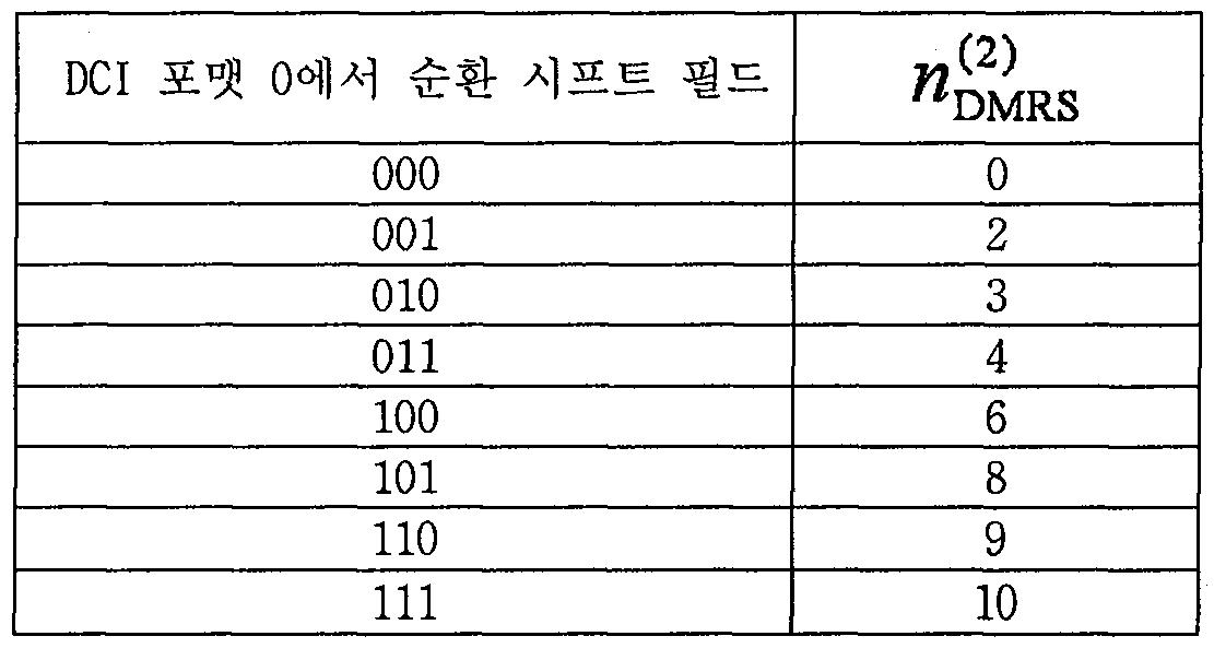 Figure 112010504090070-pat00214