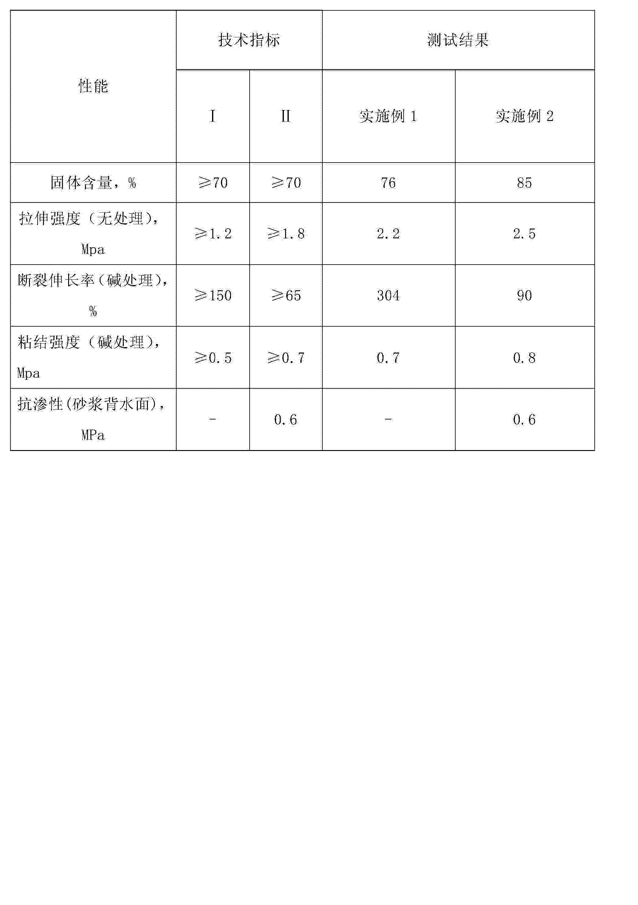 Figure CN104140728AD00051