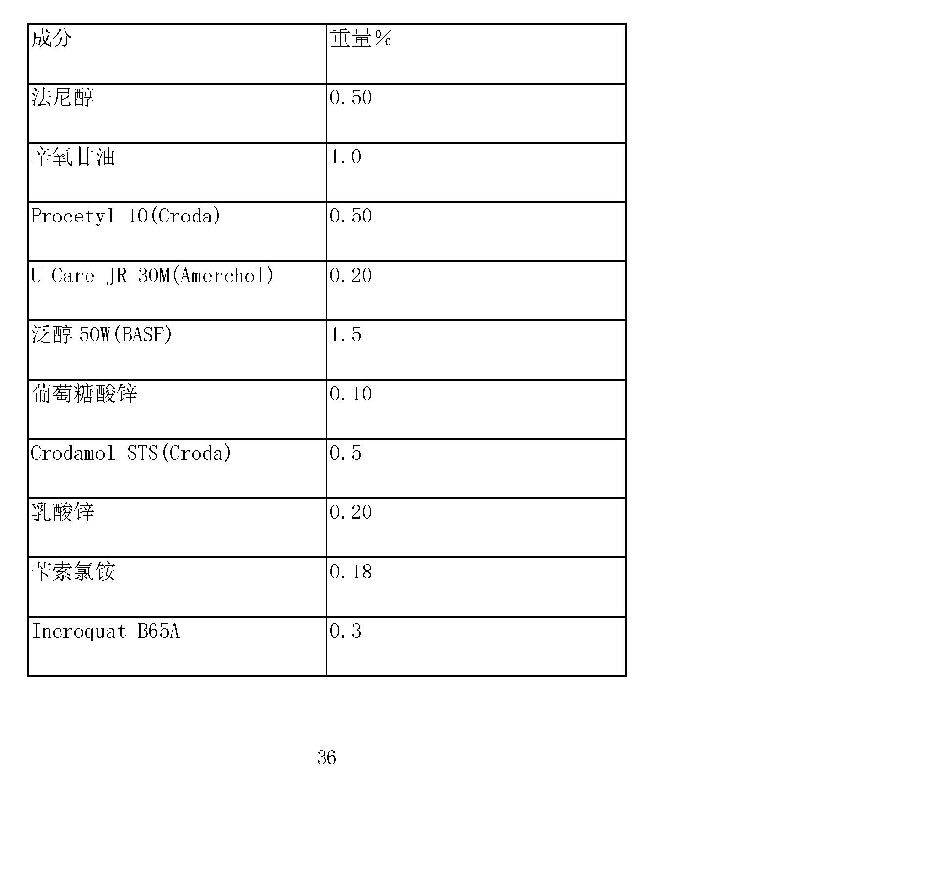 Figure CN101163455BD00362