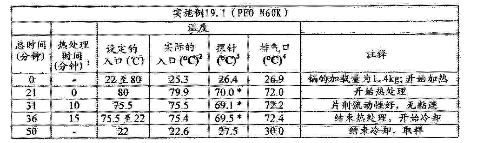 Figure CN102743355BD01401