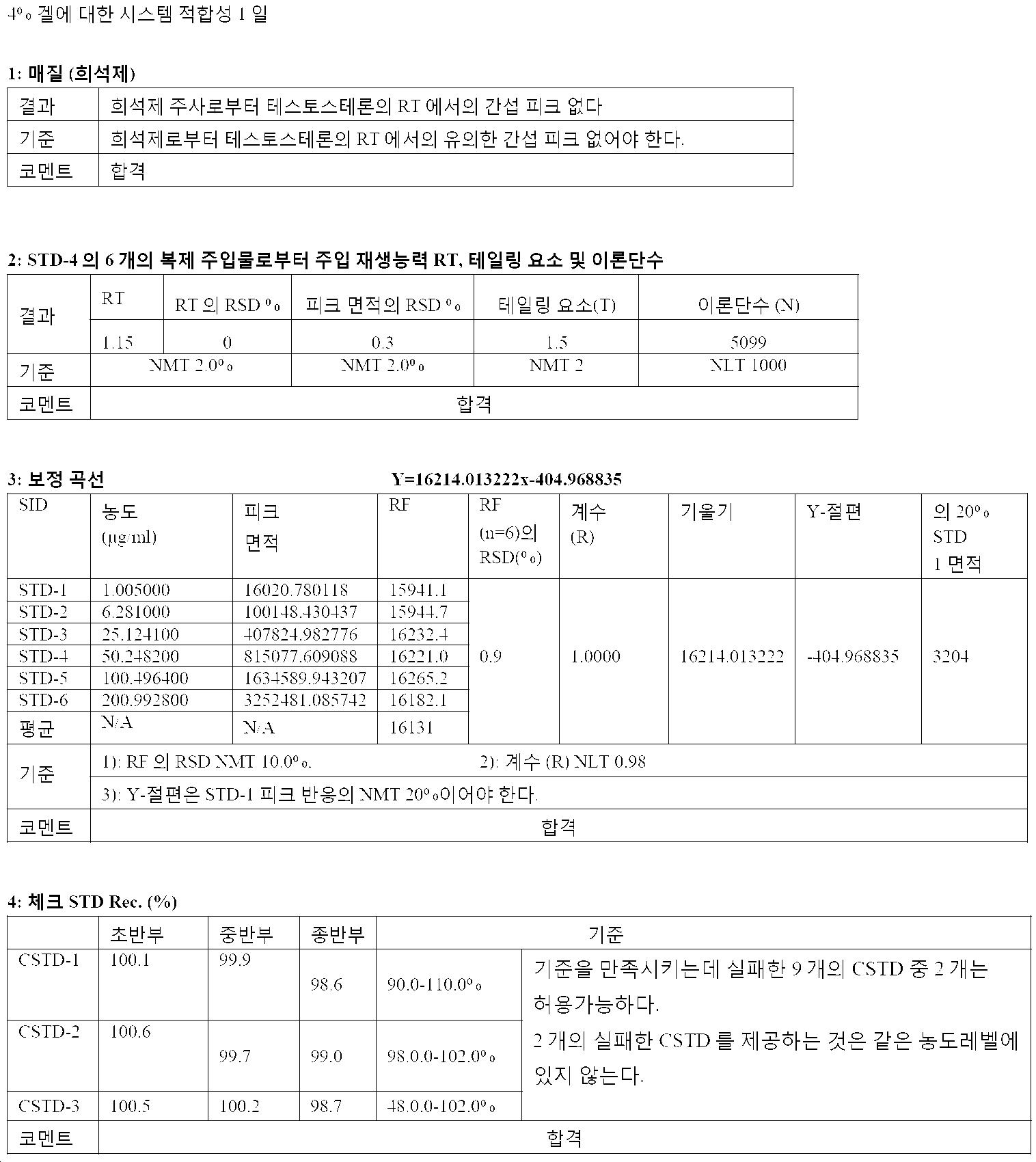 Figure pat00143