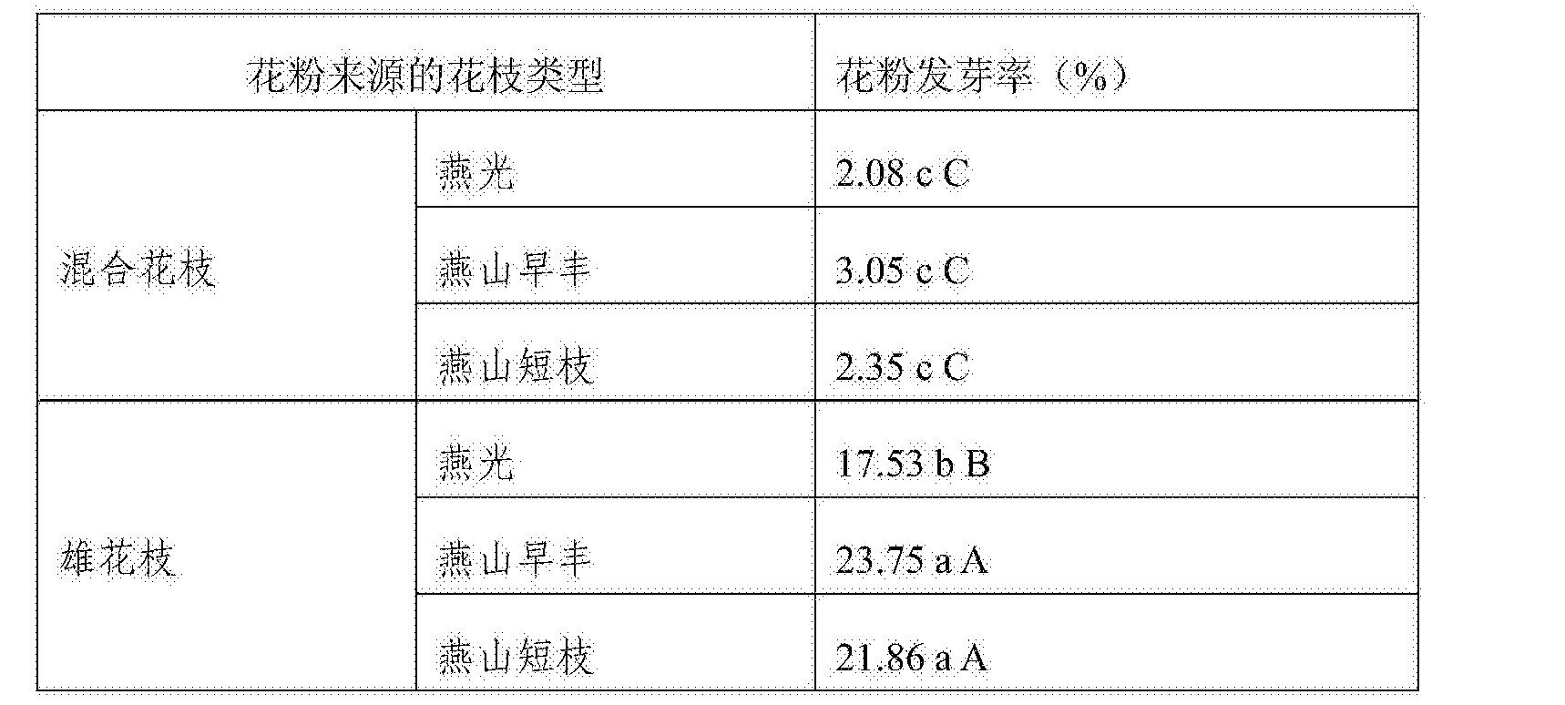 Figure CN105265304BD00081