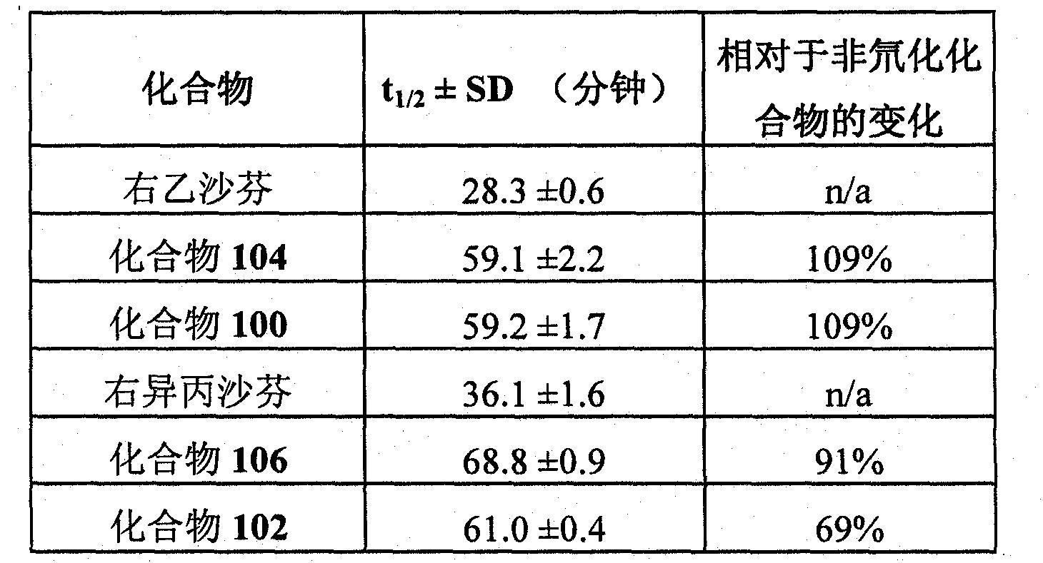 Figure CN102197037BD00311
