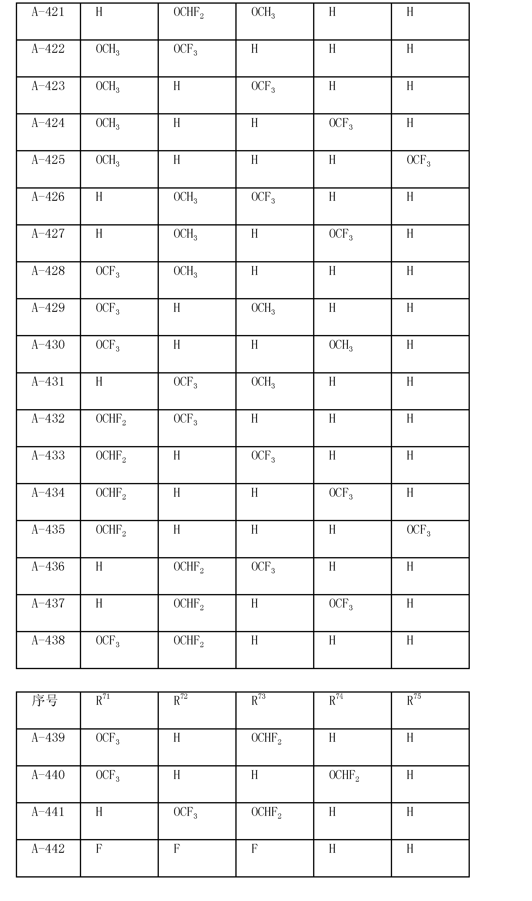 Figure CN102803232AD00491