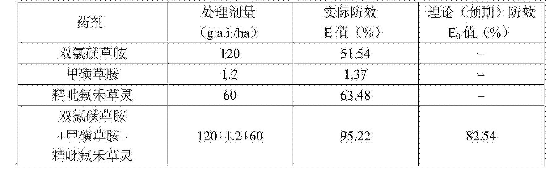 Figure CN108651491AD00094