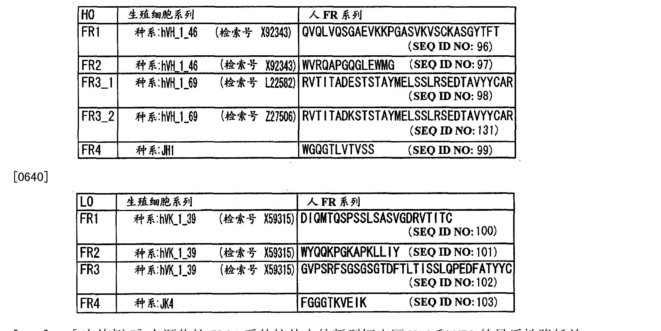Figure CN101952318BD00451