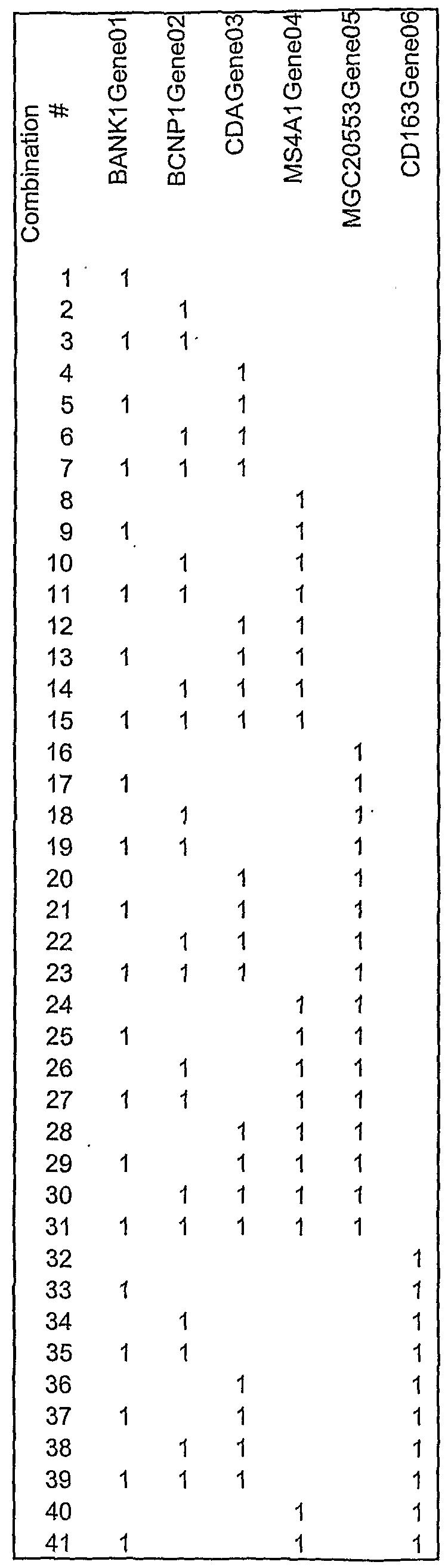 Standard 64393 Sonda Lambda