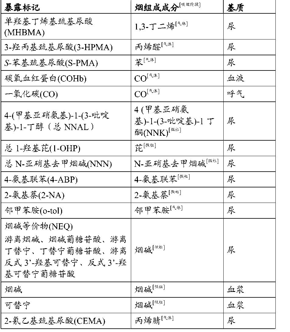 Figure CN104968226AD00541