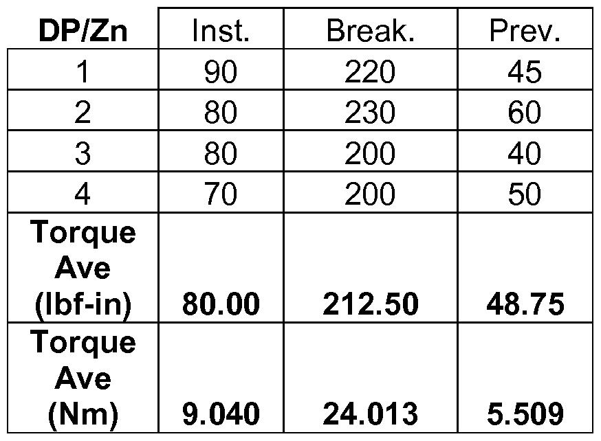 Figure imgf000030_0003