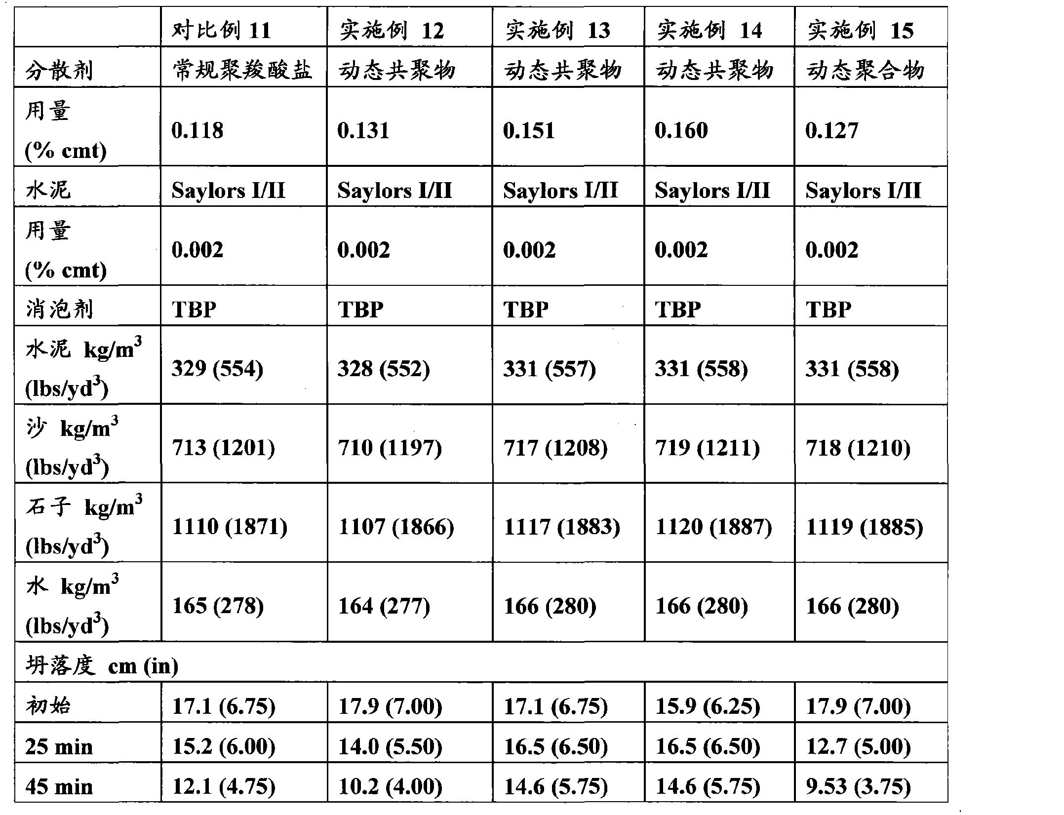 Figure CN102149737AD00191