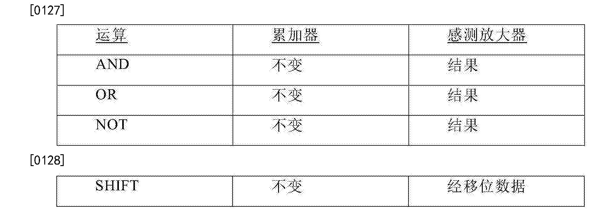 Figure CN106415726AD00271