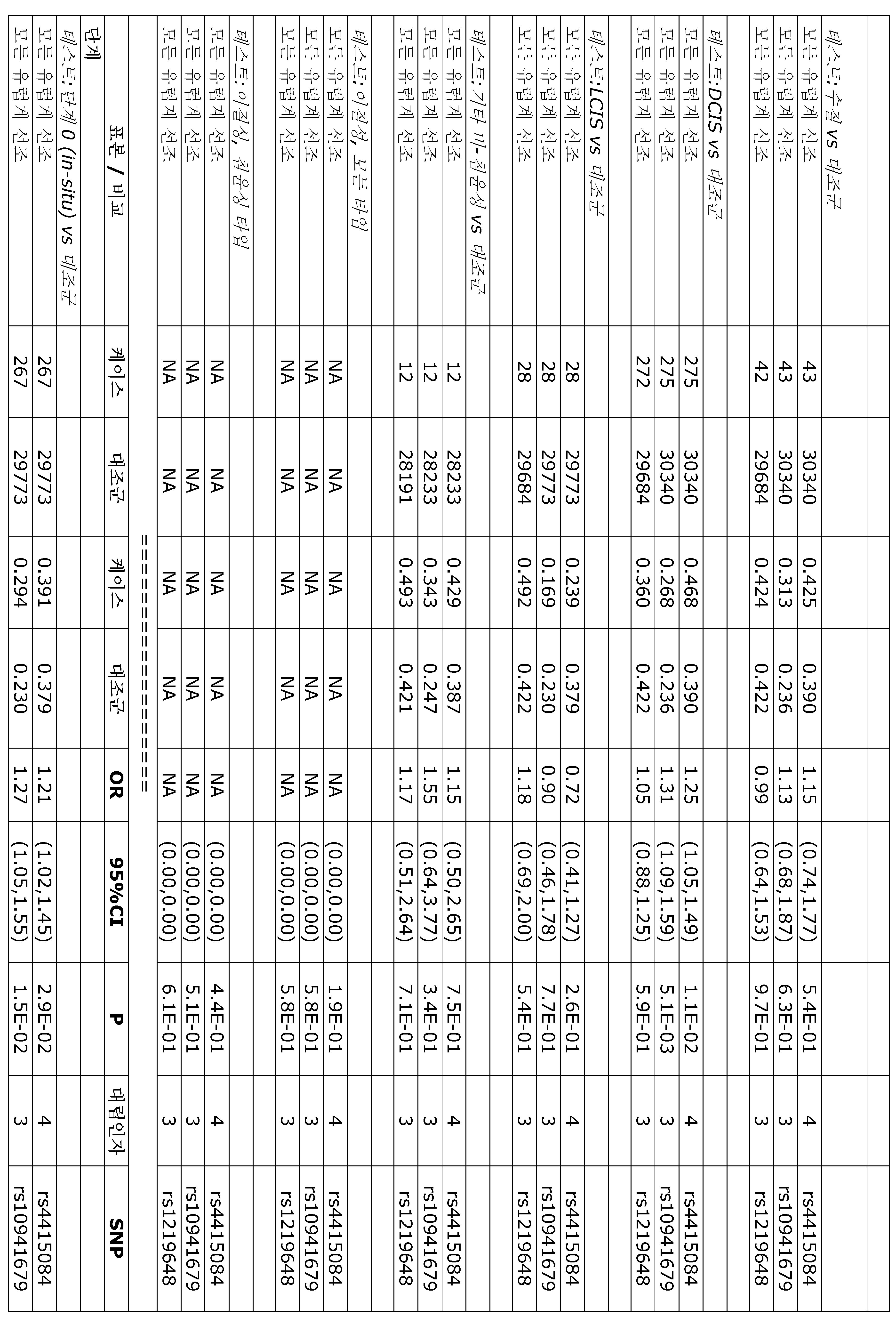 Figure 112009078431185-PCT00042