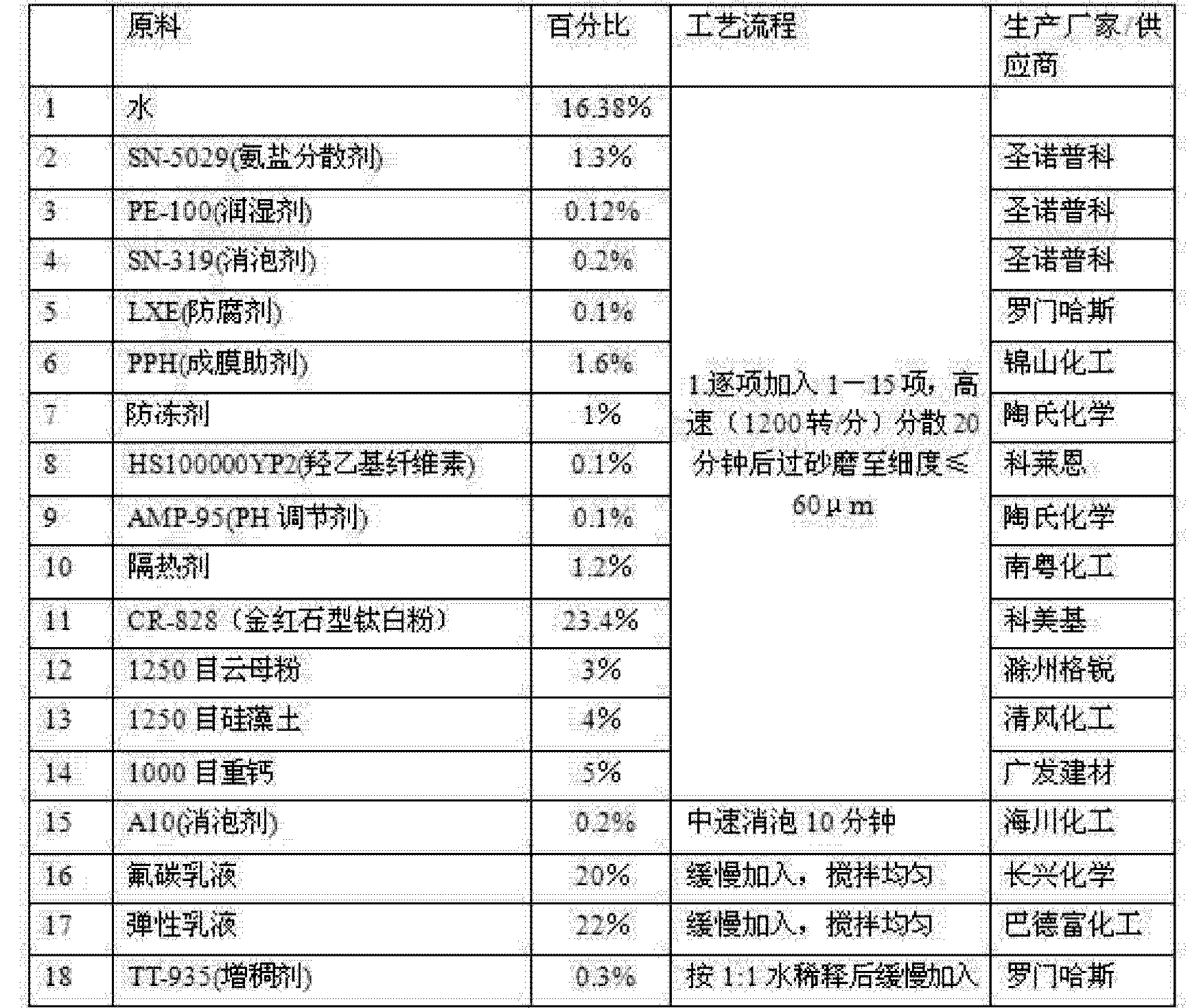 Figure CN102181208AD00101