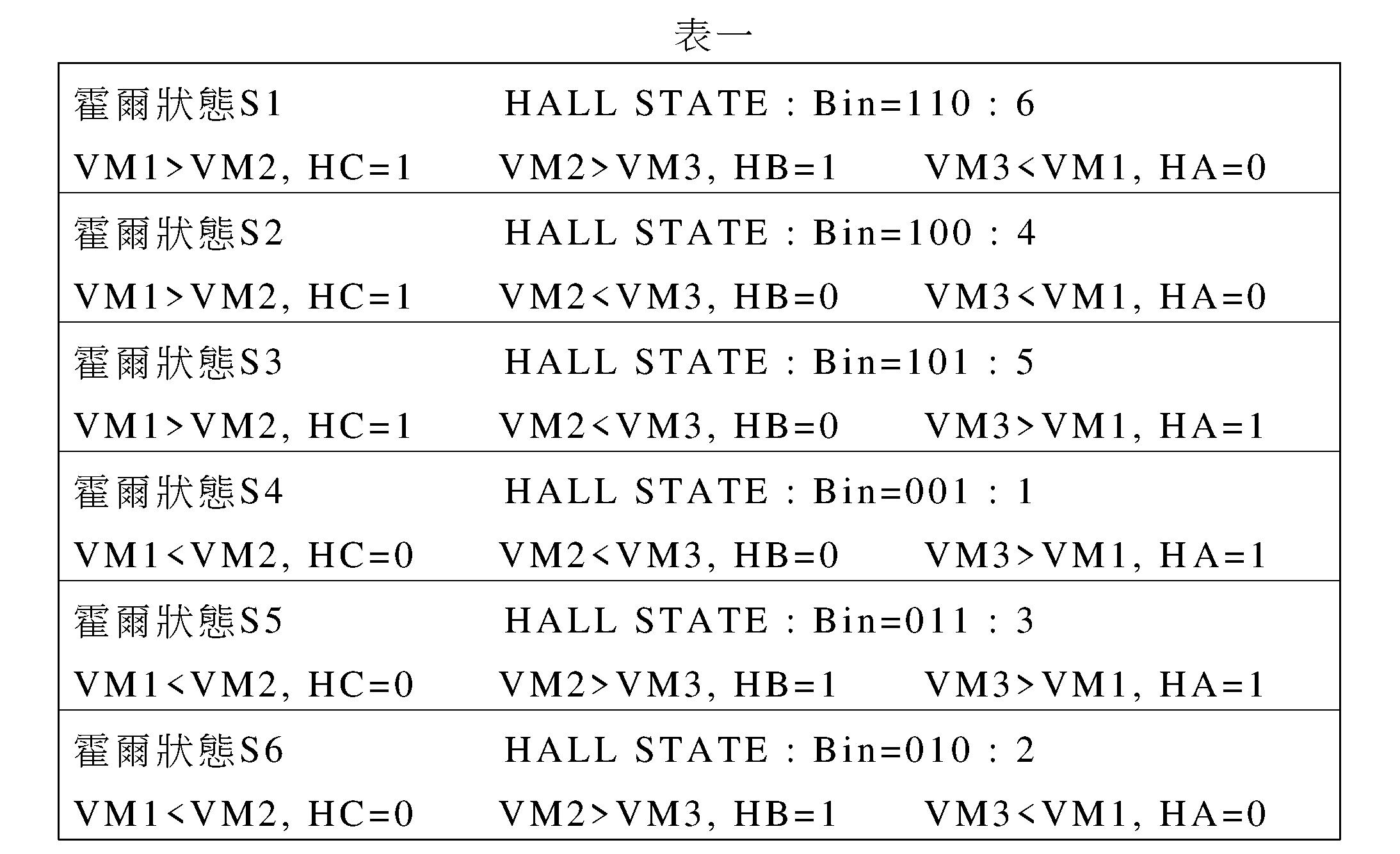 Figure 107144992-A0305-02-0007-1