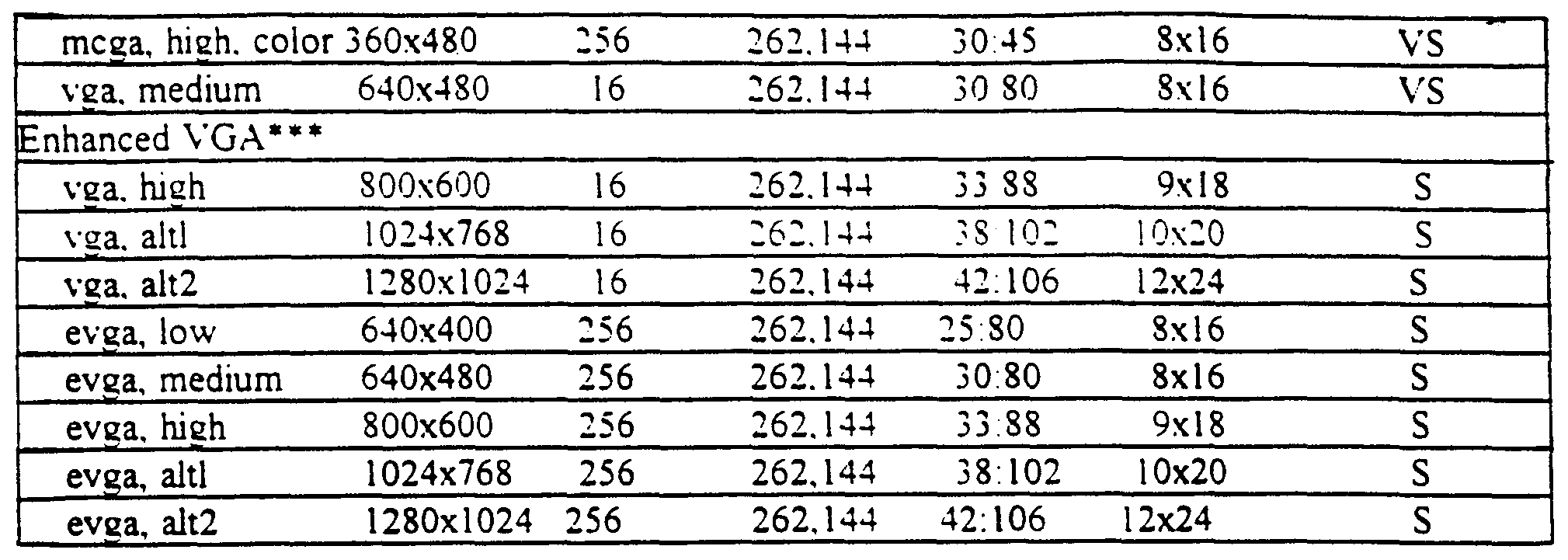 WO1999007007A2 - Computerized system and associated method for