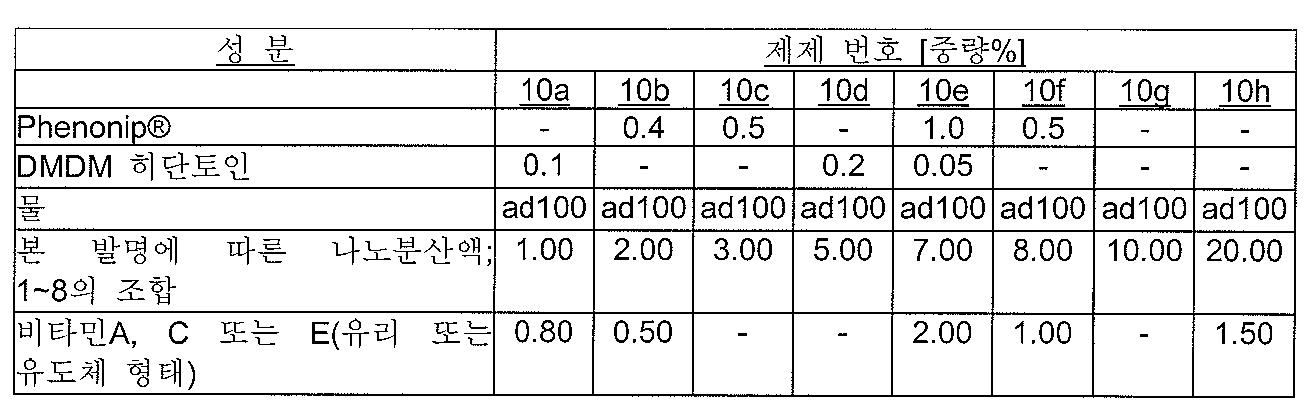 Figure 112008036677090-PCT00063