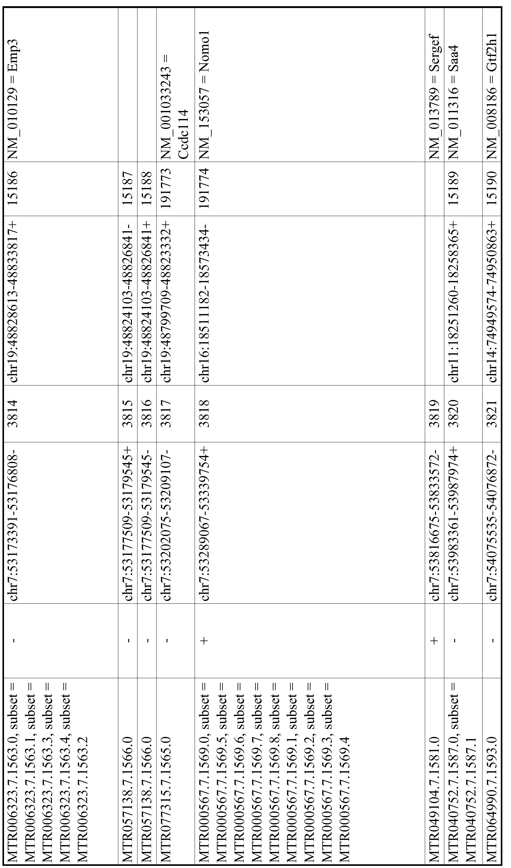 Figure imgf000734_0001