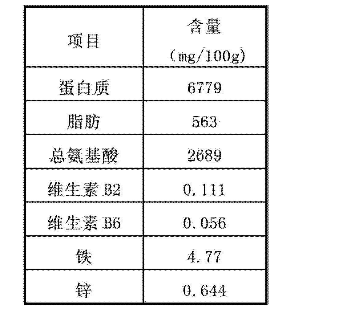 Figure CN103070387AD00191