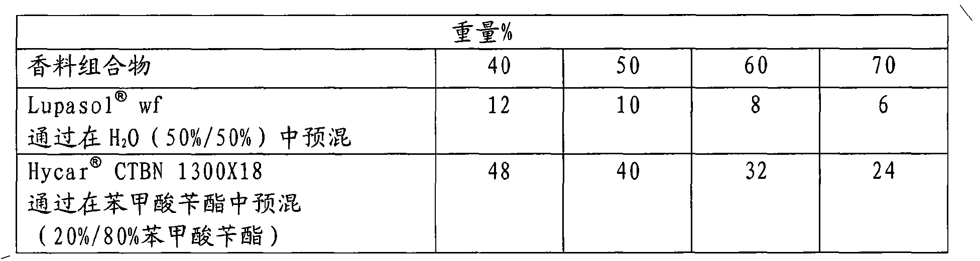 Figure CN101611129BD00312