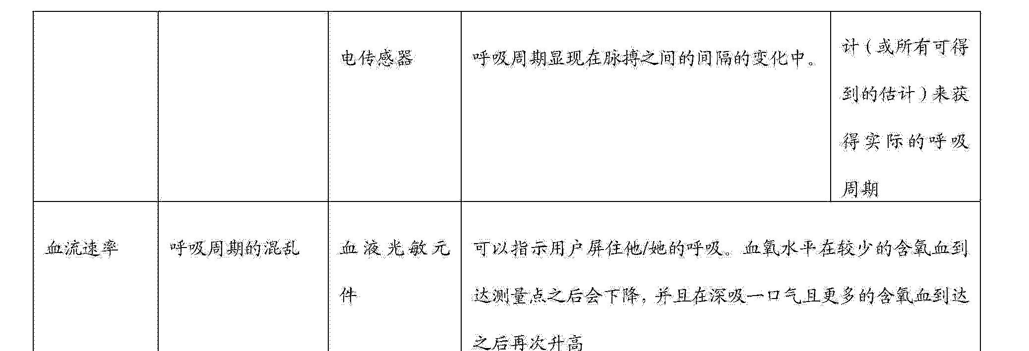 Figure CN103648373AD00141