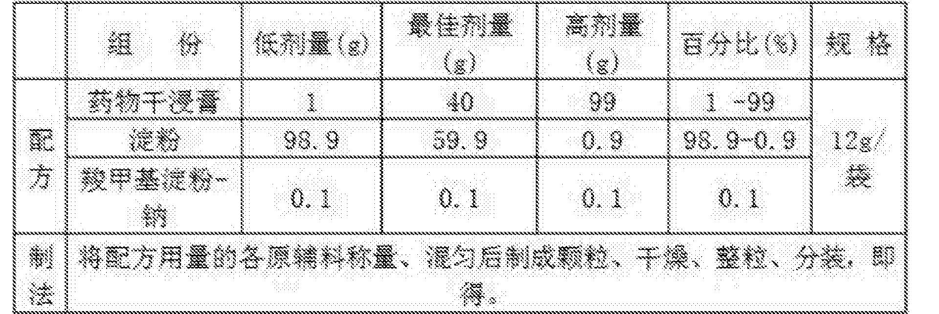 Figure CN107638448AD00111