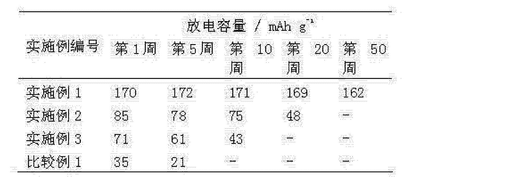 Figure CN102024996BD00071