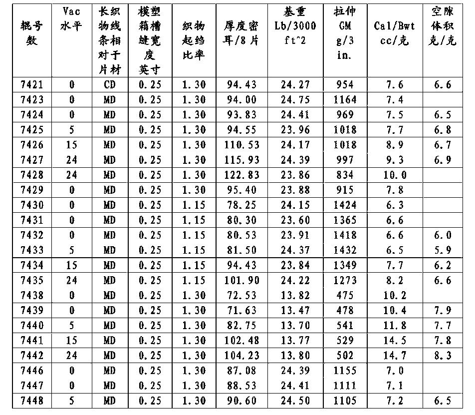 Figure CN104195865BD00631