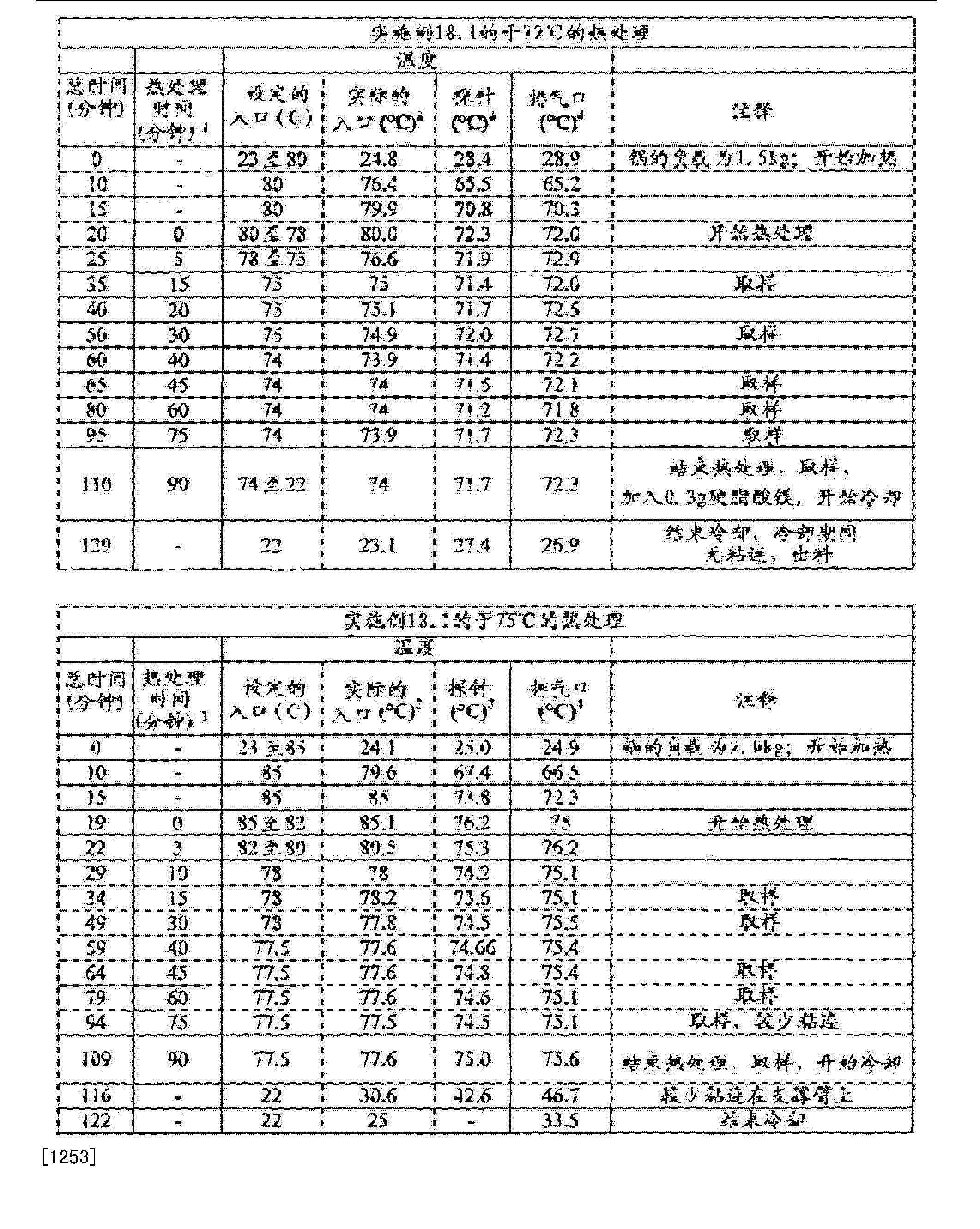Figure CN102657630BD01191