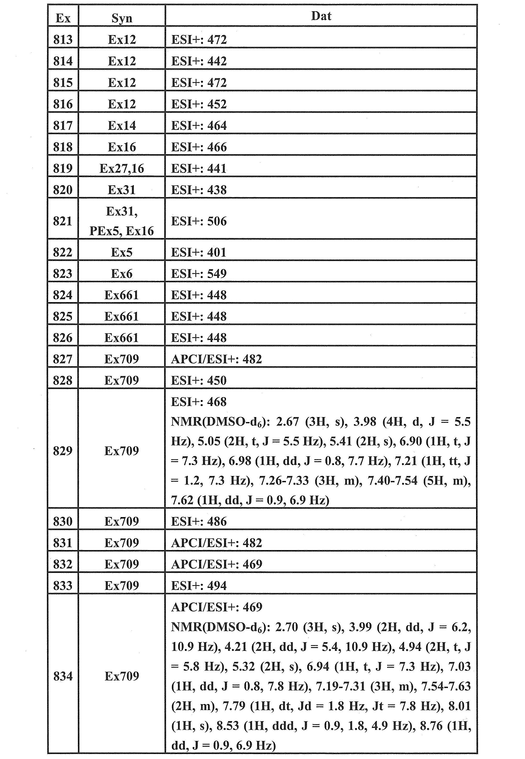 Figure JPOXMLDOC01-appb-T000159