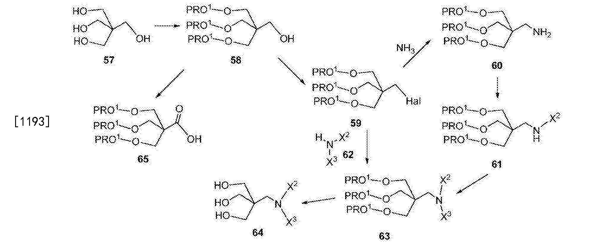 Figure CN107427531AD01412