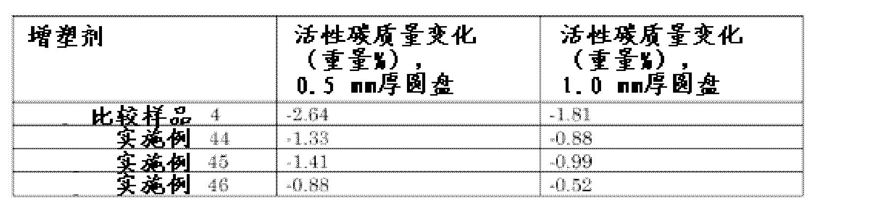 Figure CN102459219AD00341