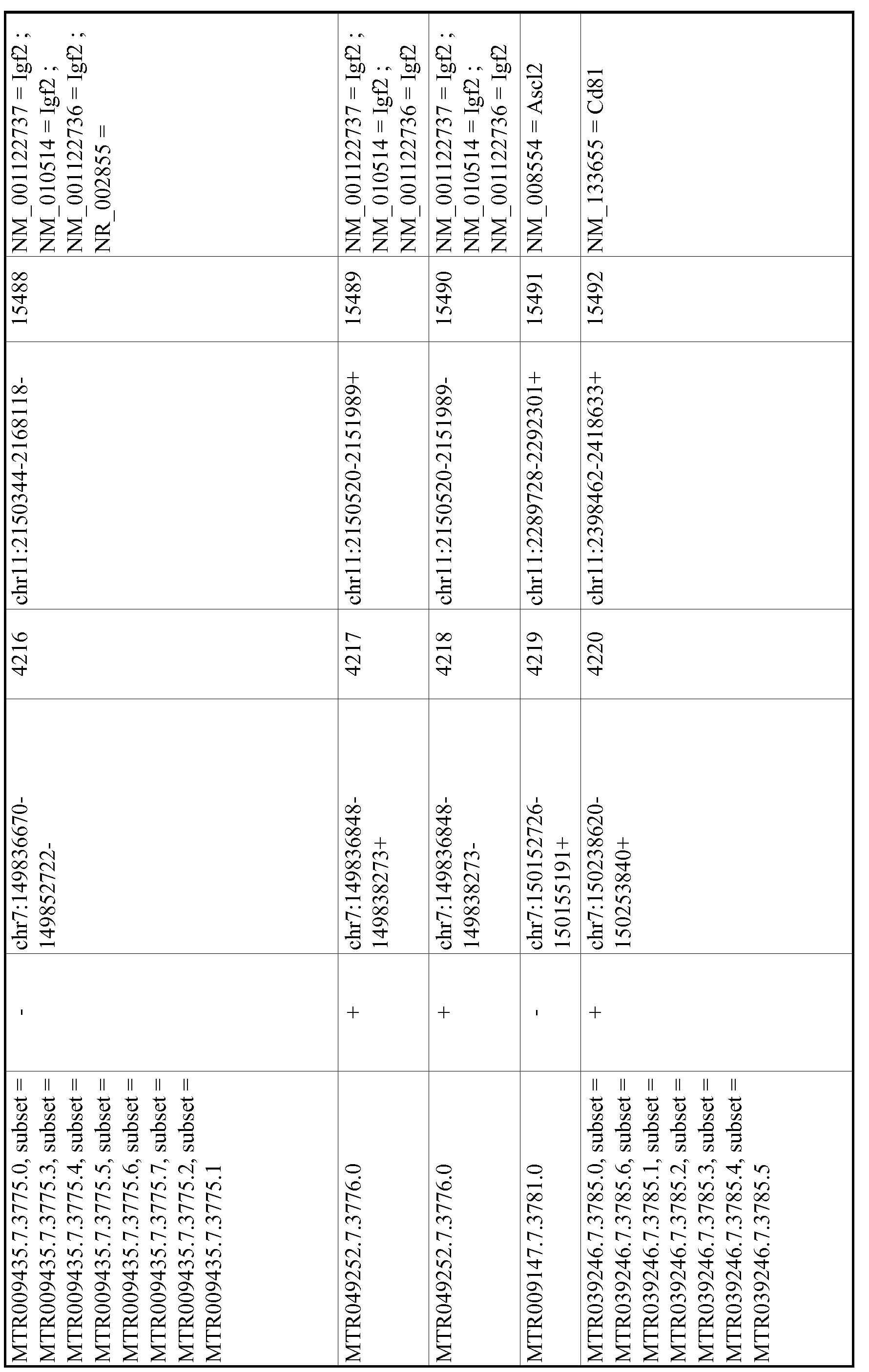 Figure imgf000801_0001