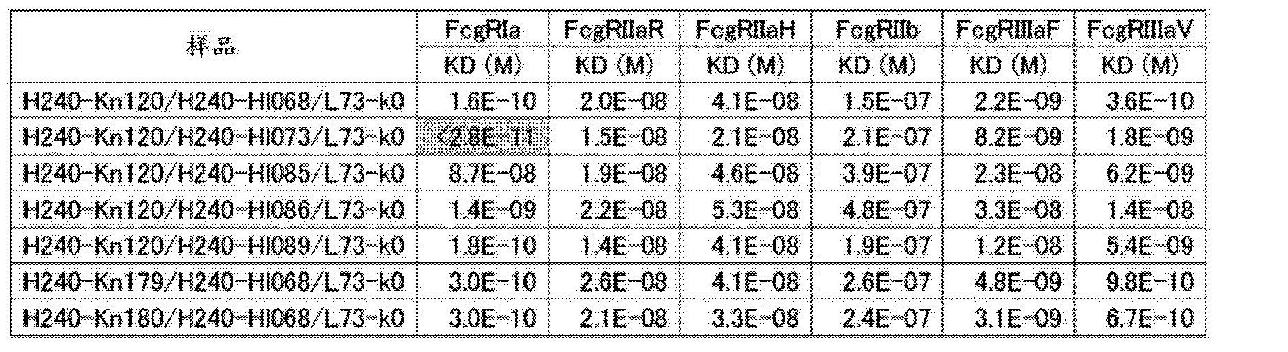 Figure CN103827300AD01941