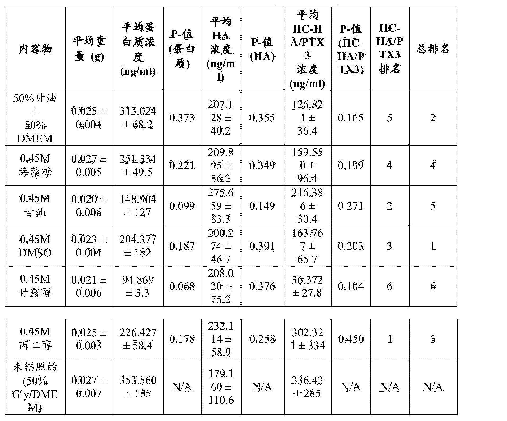 Figure CN103874762AD00521