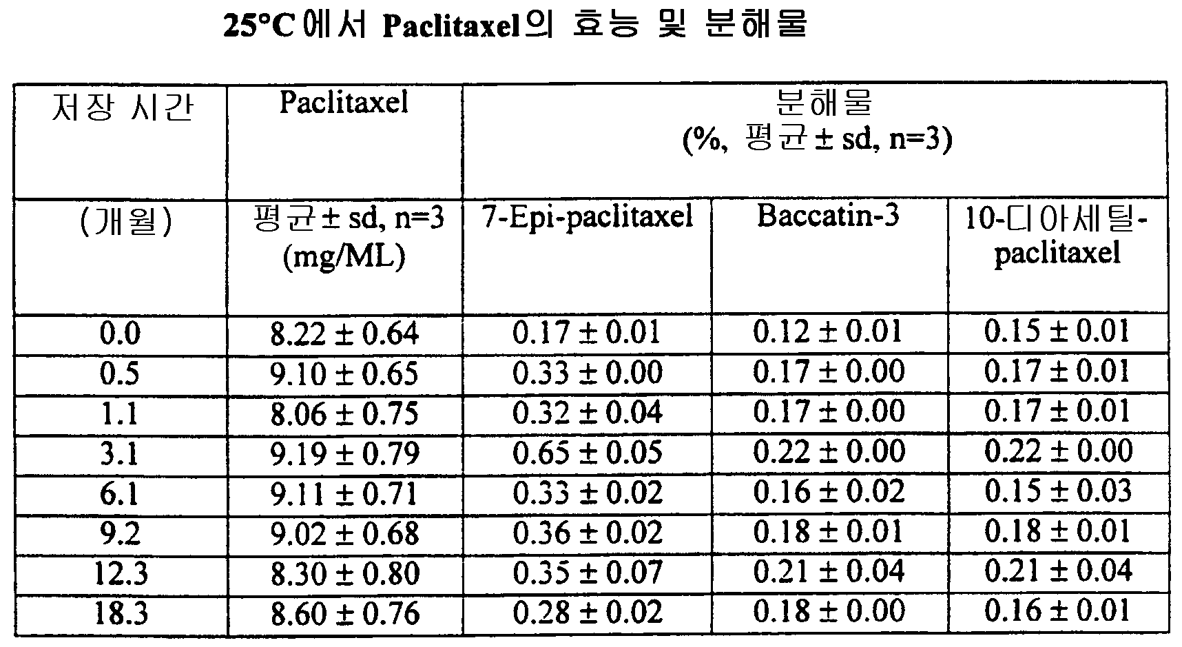 Figure 112001030703581-pct00039