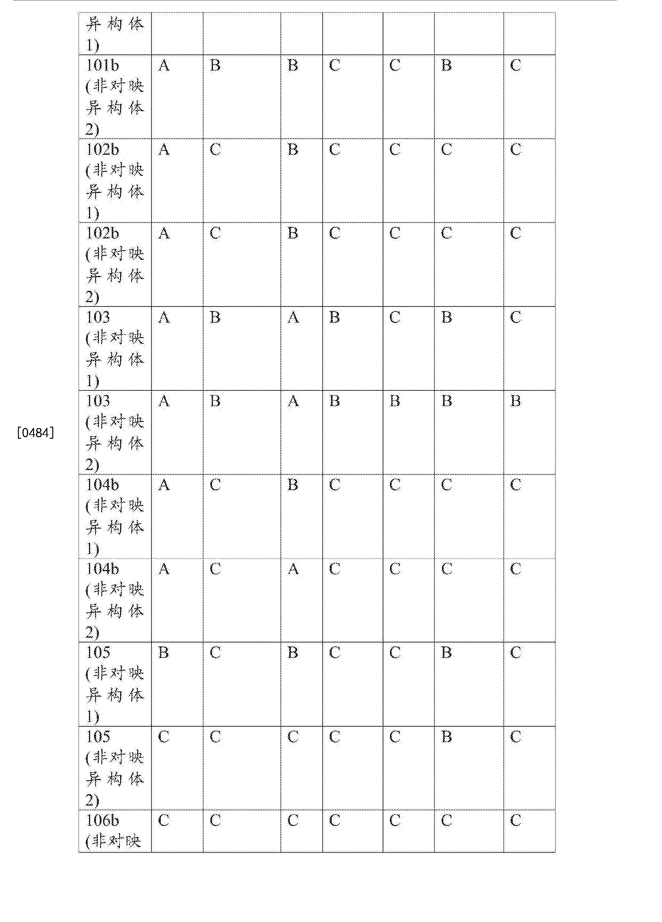 Figure CN108368147AD00611