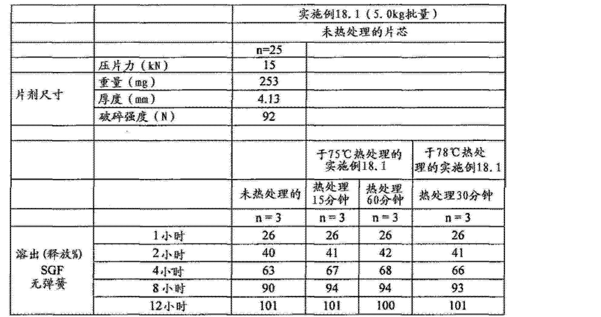 Figure CN102688241AD01201