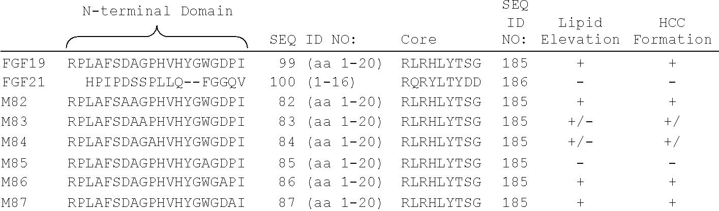 Figure US09670260-20170606-C00002