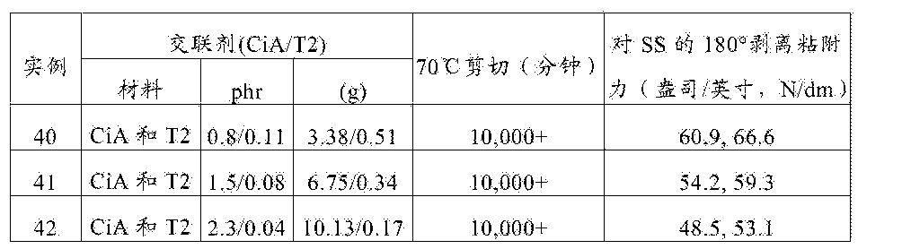 Figure CN105121579AD00282