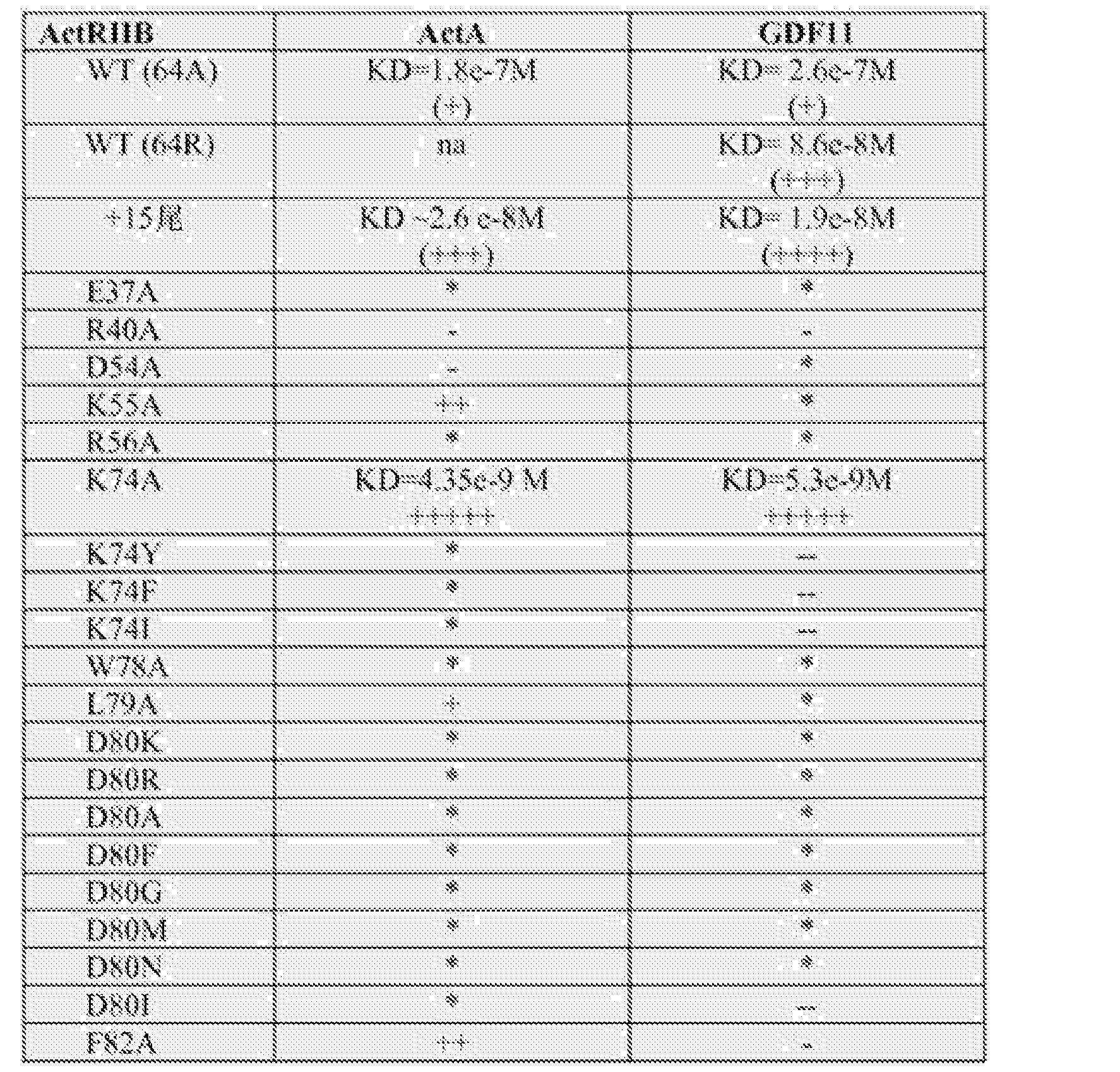 Figure CN103987403BD00481