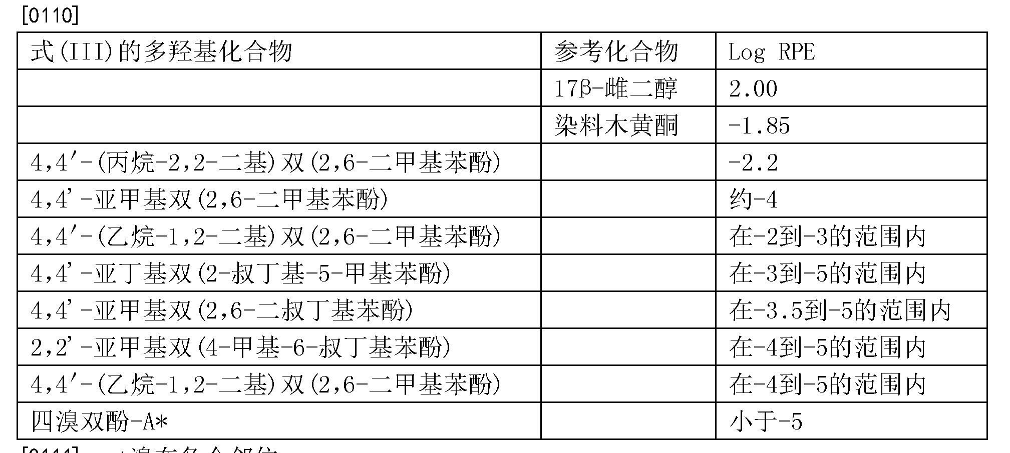 Figure CN103347963BD00172