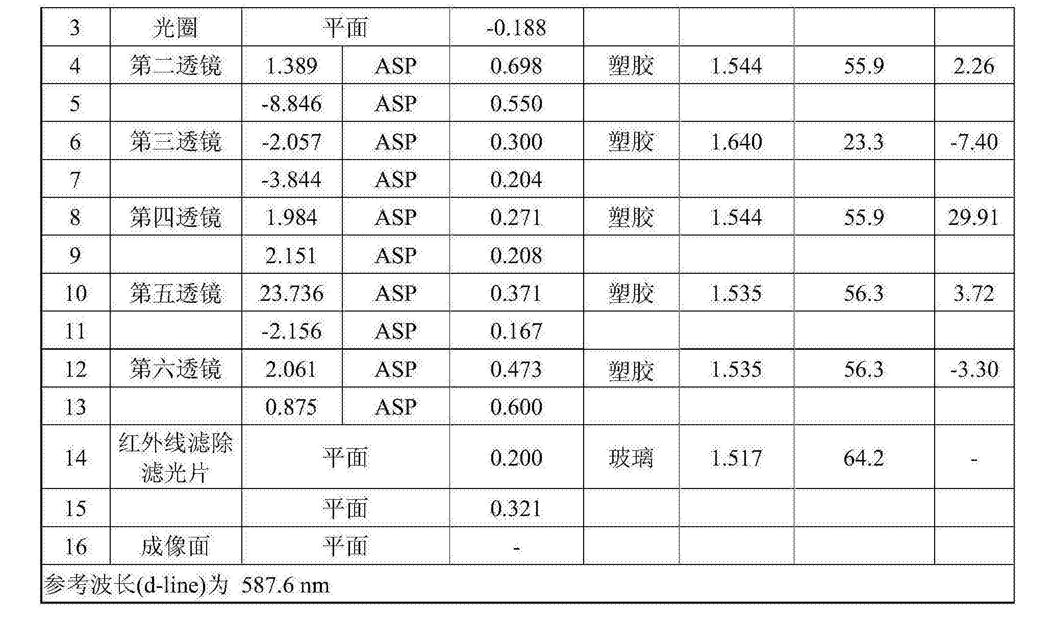 Figure CN105572844BD00151
